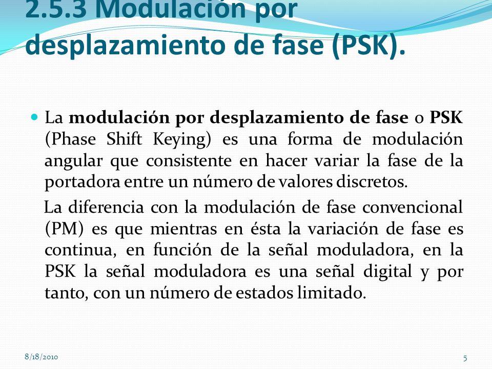 2.5.3 Modulación por desplazamiento de fase (PSK). La modulación por desplazamiento de fase o PSK (Phase Shift Keying) es una forma de modulación angu