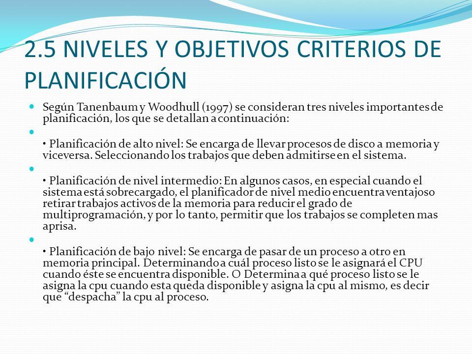 2.5 NIVELES Y OBJETIVOS CRITERIOS DE PLANIFICACIÓN Según Tanenbaum y Woodhull (1997) se consideran tres niveles importantes de planificación, los que