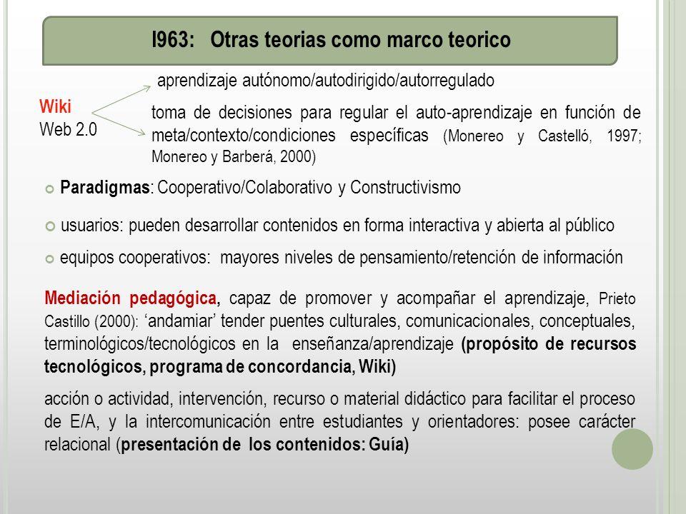 I963: Otras teorias como marco teorico Wiki Web 2.0 aprendizaje autónomo/autodirigido/autorregulado toma de decisiones para regular el auto-aprendizaje en función de meta/contexto/condiciones específicas (Monereo y Castelló, 1997; Monereo y Barberá, 2000) Paradigmas : Cooperativo/Colaborativo y Constructivismo usuarios: pueden desarrollar contenidos en forma interactiva y abierta al público equipos cooperativos: mayores niveles de pensamiento/retención de información Mediación pedagógica, capaz de promover y acompañar el aprendizaje, Prieto Castillo (2000): andamiar tender puentes culturales, comunicacionales, conceptuales, terminológicos/tecnológicos en la enseñanza/aprendizaje (propósito de recursos tecnológicos, programa de concordancia, Wiki) acción o actividad, intervención, recurso o material didáctico para facilitar el proceso de E/A, y la intercomunicación entre estudiantes y orientadores: posee carácter relacional ( presentación de los contenidos: Guía)