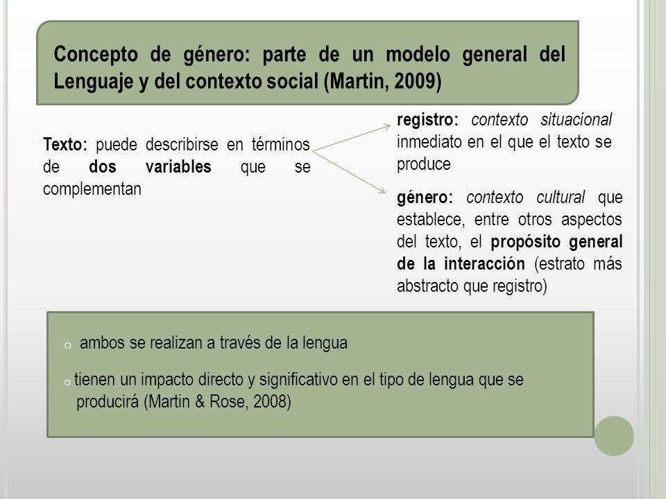 Concepto de género: parte de un modelo general del Lenguaje y del contexto social (Martin, 2009) Texto: puede describirse en términos de dos variables que se complementan registro: contexto situacional inmediato en el que el texto se produce género: contexto cultural que establece, entre otros aspectos del texto, el propósito general de la interacción (estrato más abstracto que registro) o ambos se realizan a través de la lengua o tienen un impacto directo y significativo en el tipo de lengua que se producirá (Martin & Rose, 2008)