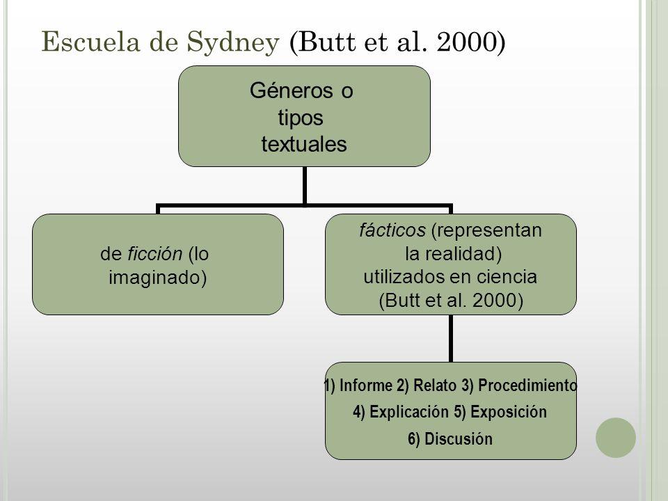 Escuela de Sydney (Butt et al.