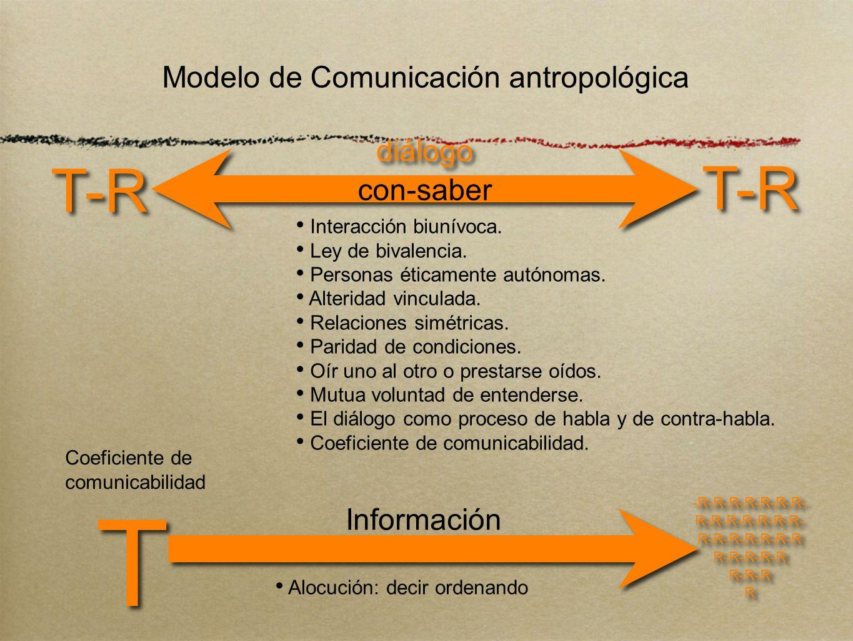 Modelo de Comunicación antropológica T-R con-saber diálogo Interacción biunívoca. Ley de bivalencia. Personas éticamente autónomas. Alteridad vinculad