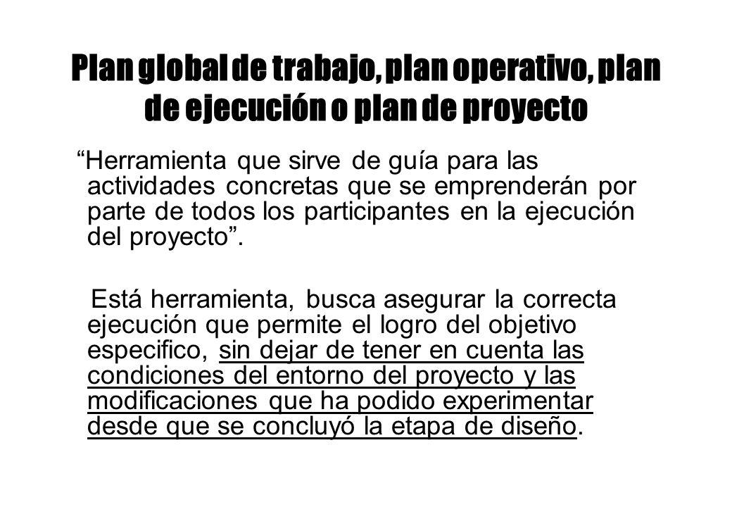 Plan global de trabajo, plan operativo, plan de ejecución o plan de proyecto Herramienta que sirve de guía para las actividades concretas que se emprenderán por parte de todos los participantes en la ejecución del proyecto.