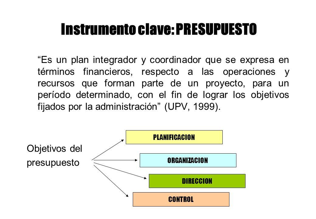 Instrumento clave: PRESUPUESTO Es un plan integrador y coordinador que se expresa en términos financieros, respecto a las operaciones y recursos que f