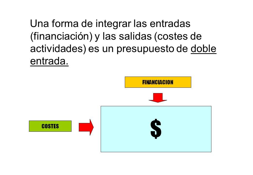 Una forma de integrar las entradas (financiación) y las salidas (costes de actividades) es un presupuesto de doble entrada. FINANCIACION COSTES $