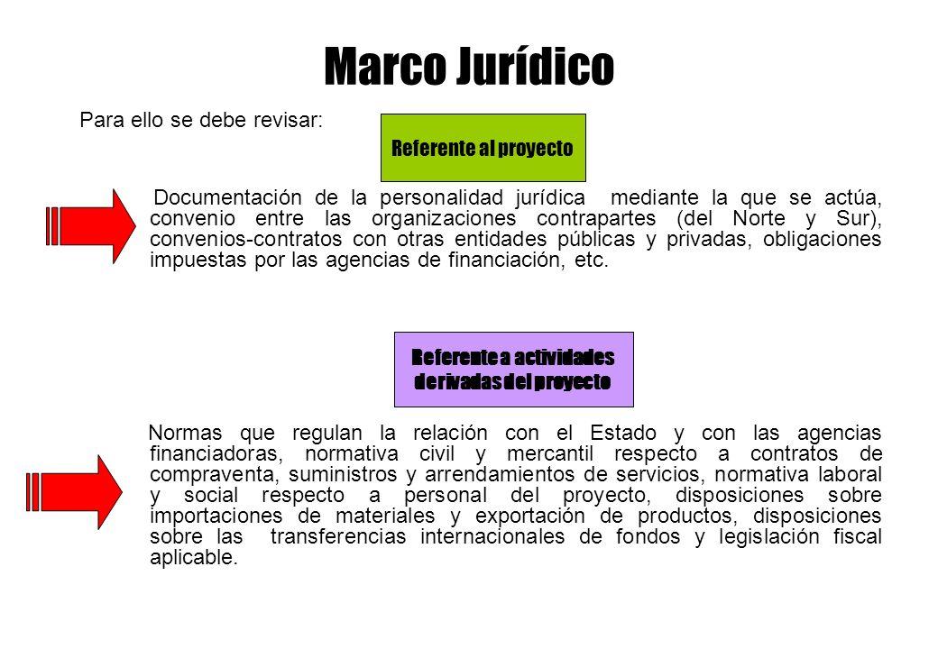 Marco Jurídico Para ello se debe revisar: Documentación de la personalidad jurídica mediante la que se actúa, convenio entre las organizaciones contra
