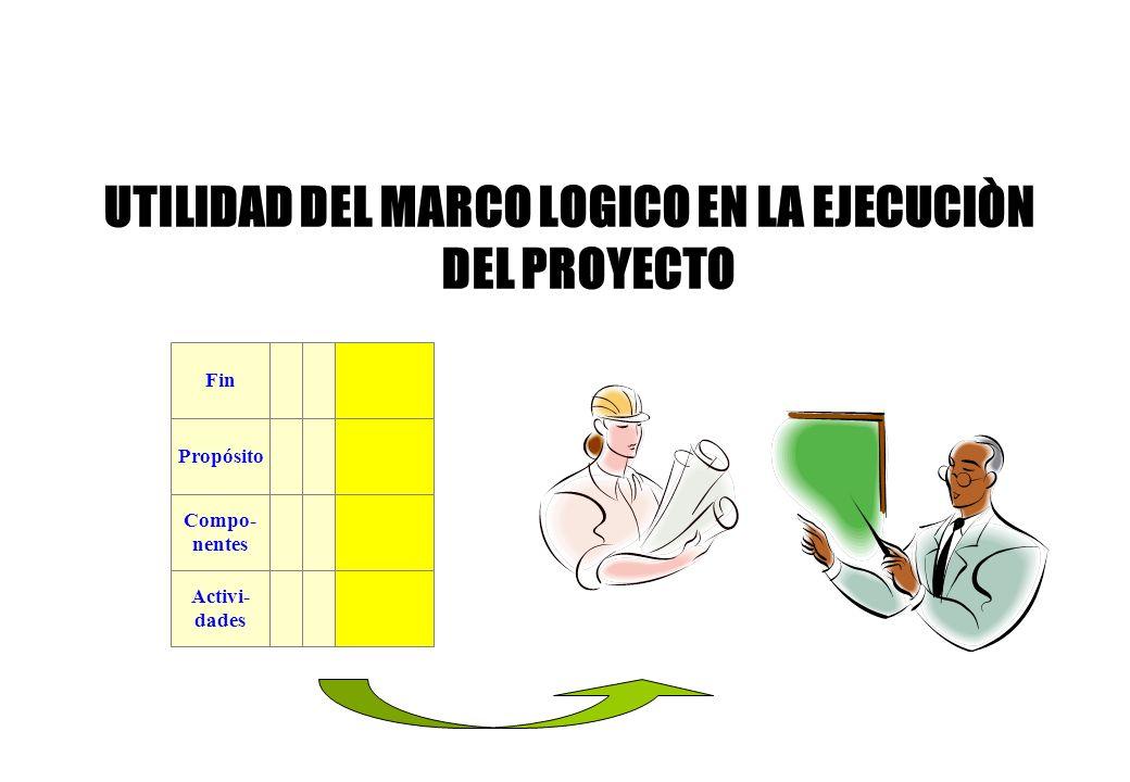 UTILIDAD DEL MARCO LOGICO EN LA EJECUCIÒN DEL PROYECTO Fin Propósito Compo- nentes Activi- dades