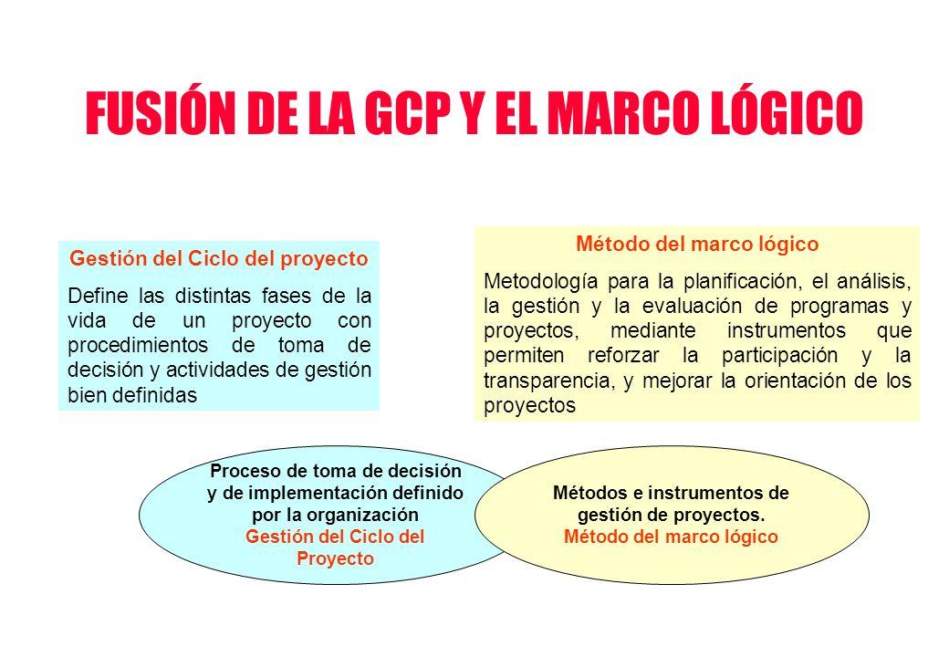 FUSIÓN DE LA GCP Y EL MARCO LÓGICO Gestión del Ciclo del proyecto Define las distintas fases de la vida de un proyecto con procedimientos de toma de d