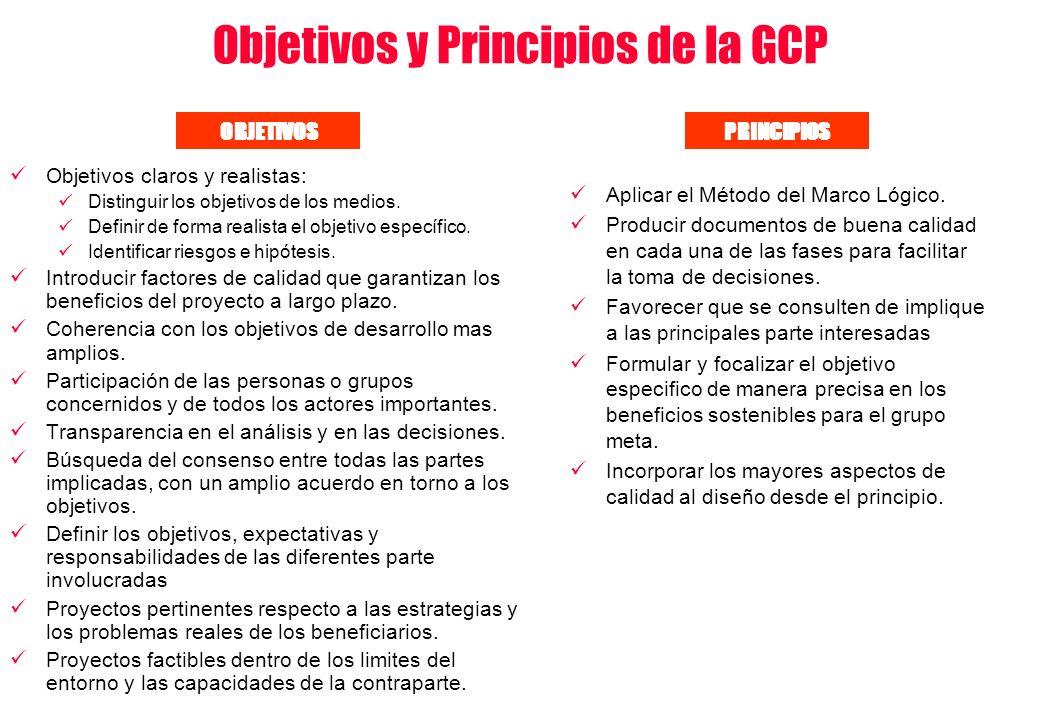 Objetivos y Principios de la GCP Objetivos claros y realistas: Distinguir los objetivos de los medios. Definir de forma realista el objetivo específic