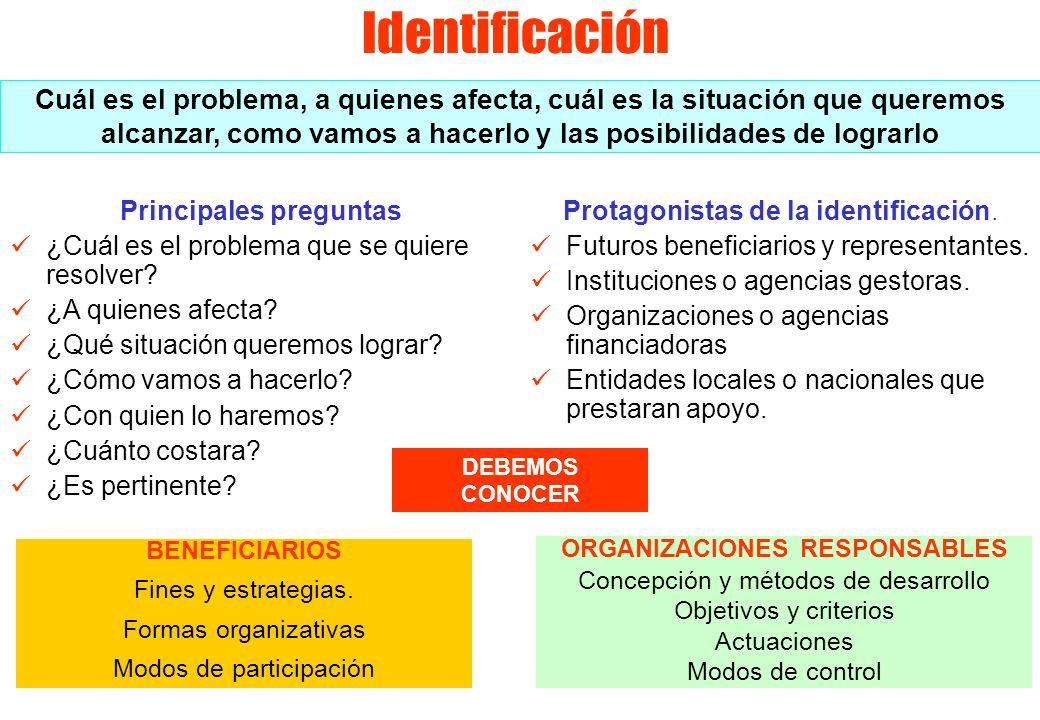 Identificación Principales preguntas ¿Cuál es el problema que se quiere resolver? ¿A quienes afecta? ¿Qué situación queremos lograr? ¿Cómo vamos a hac