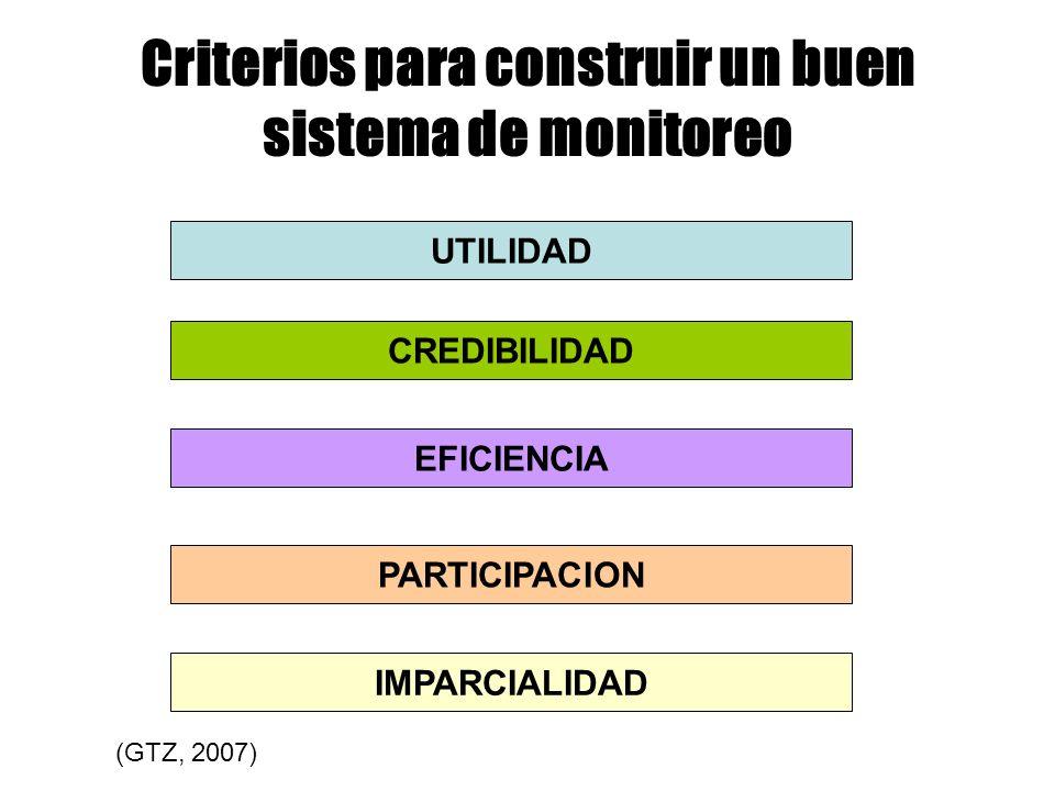 Criterios para construir un buen sistema de monitoreo UTILIDAD CREDIBILIDAD EFICIENCIA PARTICIPACION IMPARCIALIDAD (GTZ, 2007)