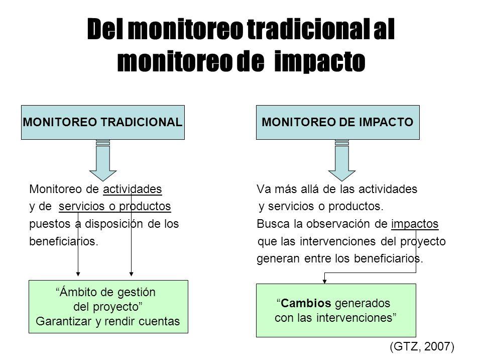Del monitoreo tradicional al monitoreo de impacto Monitoreo de actividades Va más allá de las actividades y de servicios o productos y servicios o pro