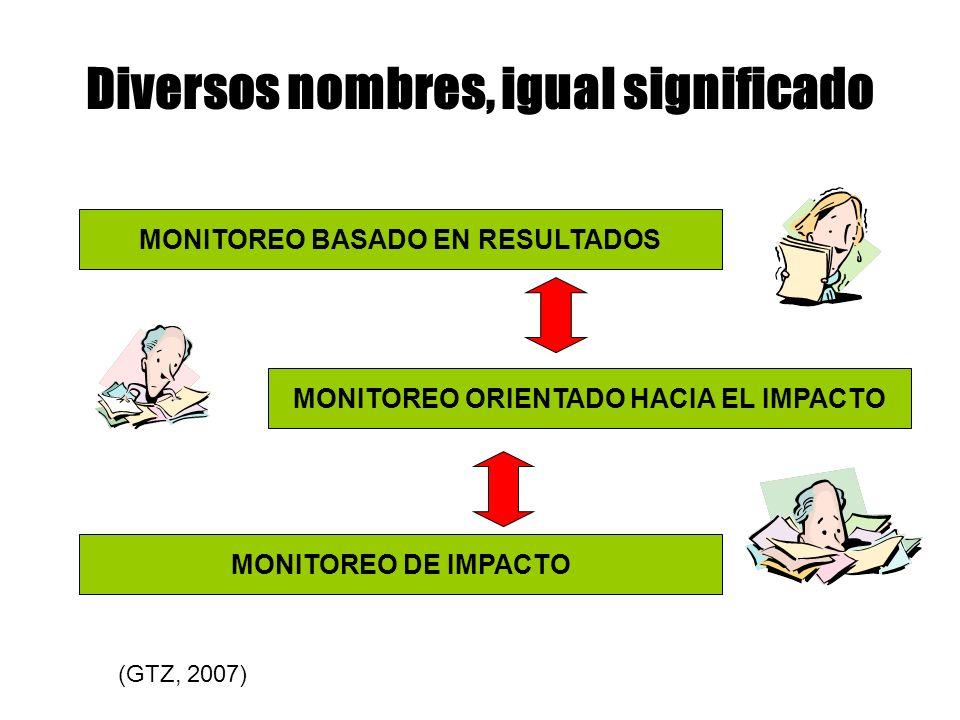 Diversos nombres, igual significado MONITOREO BASADO EN RESULTADOS MONITOREO ORIENTADO HACIA EL IMPACTO MONITOREO DE IMPACTO (GTZ, 2007)