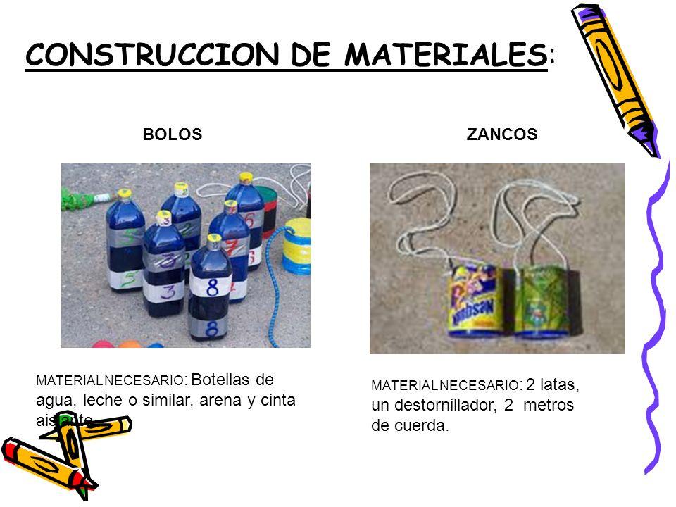 CONSTRUCCION DE MATERIALES: BOLOSZANCOS MATERIAL NECESARIO : 2 latas, un destornillador, 2 metros de cuerda.