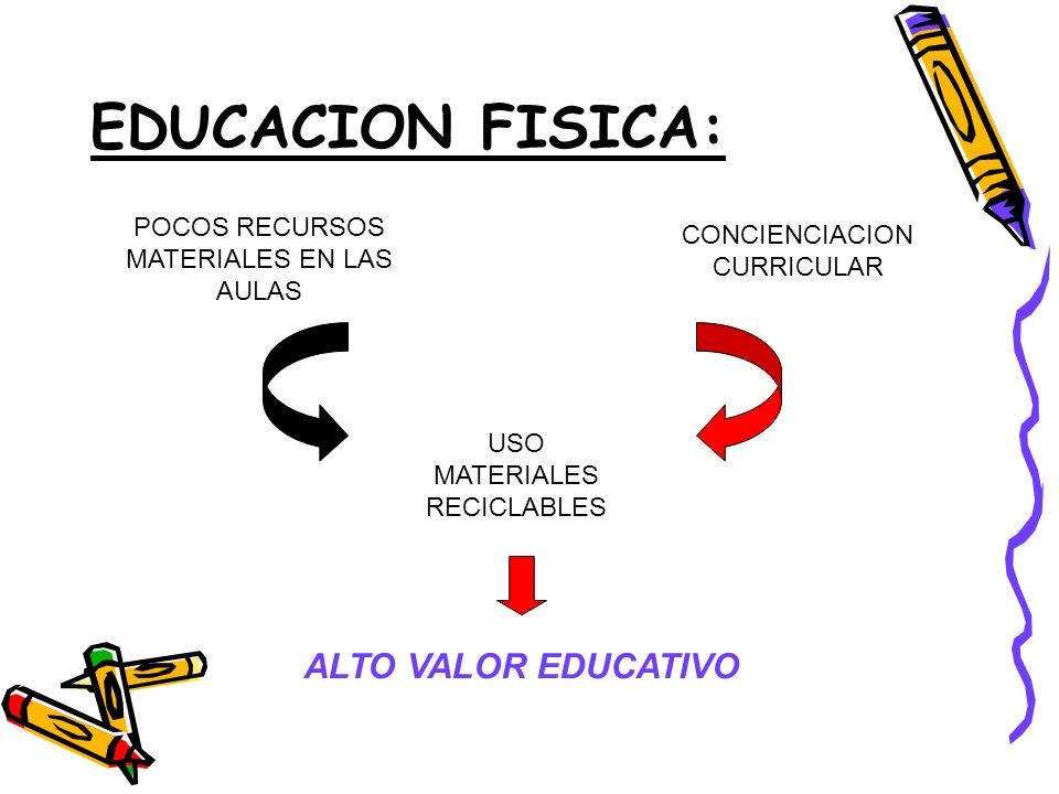 EDUCACION FISICA: POCOS RECURSOS MATERIALES EN LAS AULAS CONCIENCIACION CURRICULAR USO MATERIALES RECICLABLES ALTO VALOR EDUCATIVO