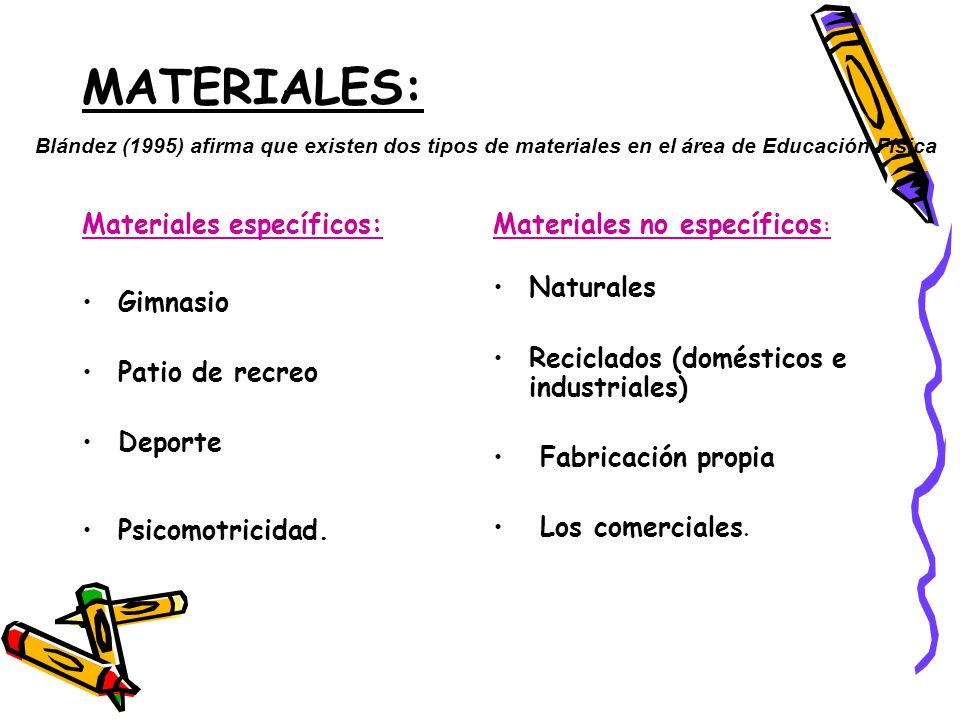 MATERIALES: Materiales específicos: Gimnasio Patio de recreo Deporte Psicomotricidad.