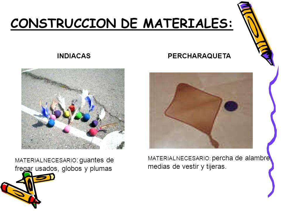 CONSTRUCCION DE MATERIALES: INDIACASPERCHARAQUETA MATERIAL NECESARIO: percha de alambre, medias de vestir y tijeras.