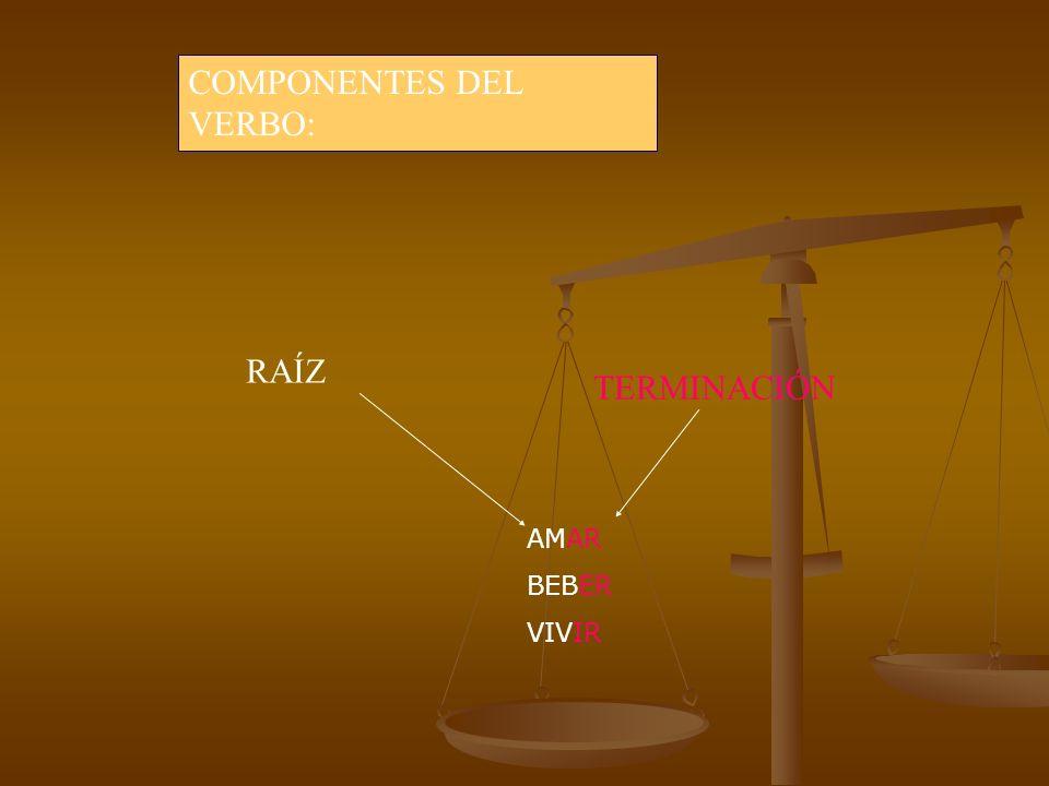AMAR BEBER VIVIR RAÍZ TERMINACIÓN COMPONENTES DEL VERBO: