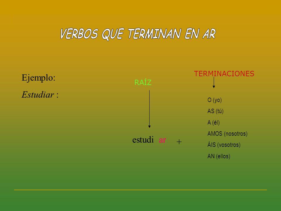 RAÍZ TERMINACIONES estudiar + O (yo) AS (tú) A (él) AMOS (nosotros) ÁIS (vosotros) AN (ellos) Ejemplo: Estudiar :