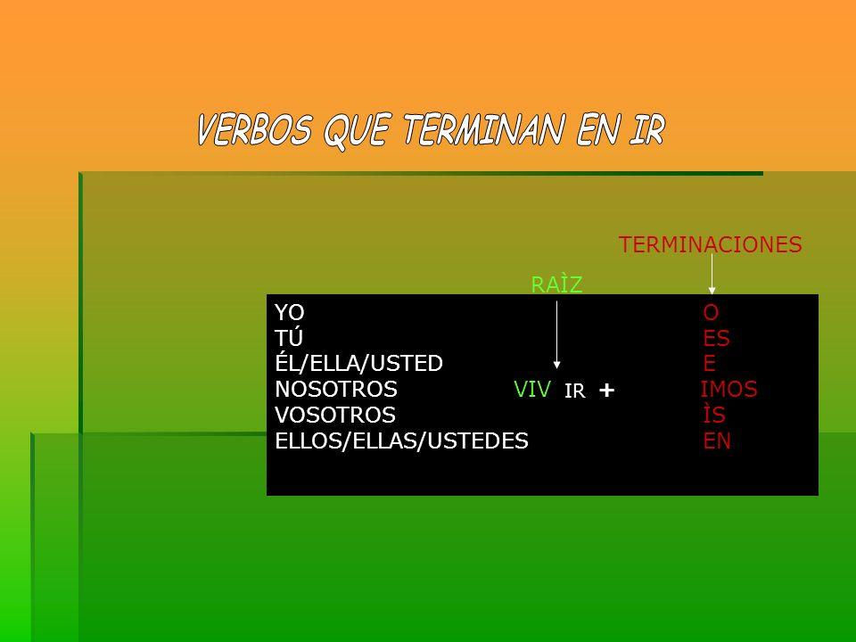 ALGUNOS VERBOS REGULARES (IR): ASISTIR VIVIR ESCRIBIR DISCUTIR SUBIR ABRIR RECIBIR CUBRIR