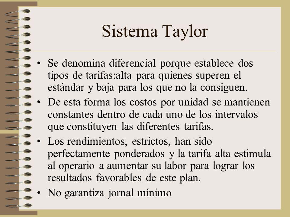 Sistema Taylor Se denomina diferencial porque establece dos tipos de tarifas:alta para quienes superen el estándar y baja para los que no la consiguen.