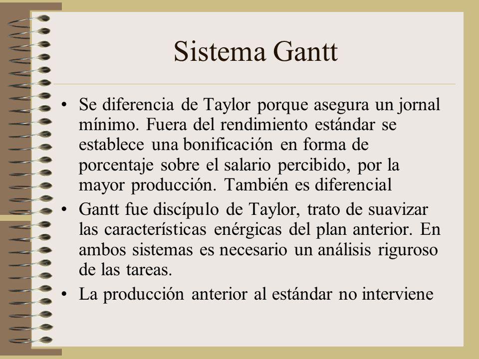 Sistema Gantt Se diferencia de Taylor porque asegura un jornal mínimo.