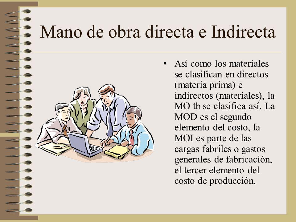 Mano de obra directa e Indirecta Así como los materiales se clasifican en directos (materia prima) e indirectos (materiales), la MO tb se clasifica así.