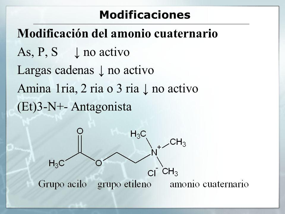 Modificaciones Modificación del amonio cuaternario As, P, S no activo Largas cadenas no activo Amina 1ria, 2 ria o 3 ria no activo (Et)3-N+- Antagonis