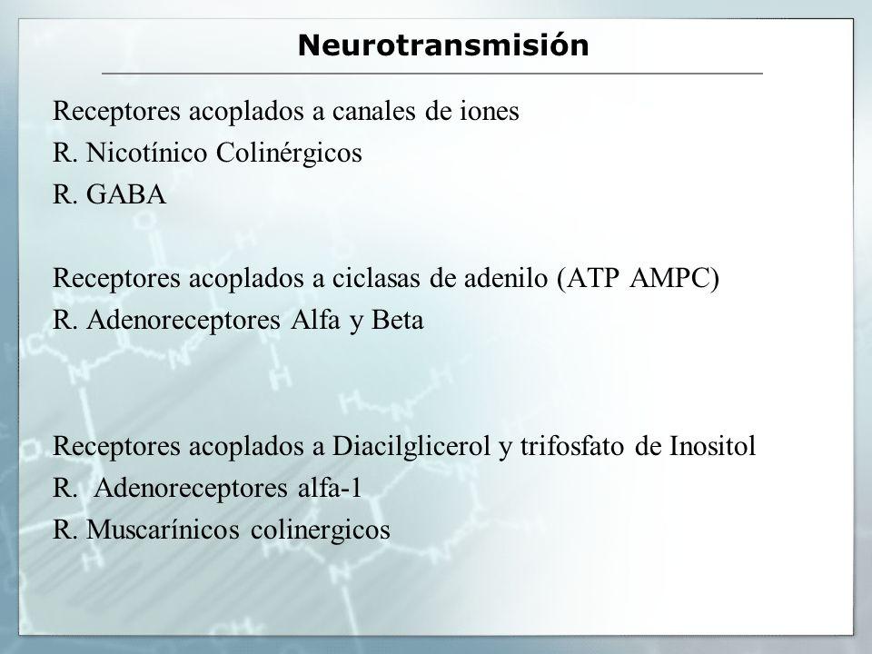 Neurotransmisión Receptores acoplados a canales de iones R. Nicotínico Colinérgicos R. GABA Receptores acoplados a ciclasas de adenilo (ATP AMPC) R. A