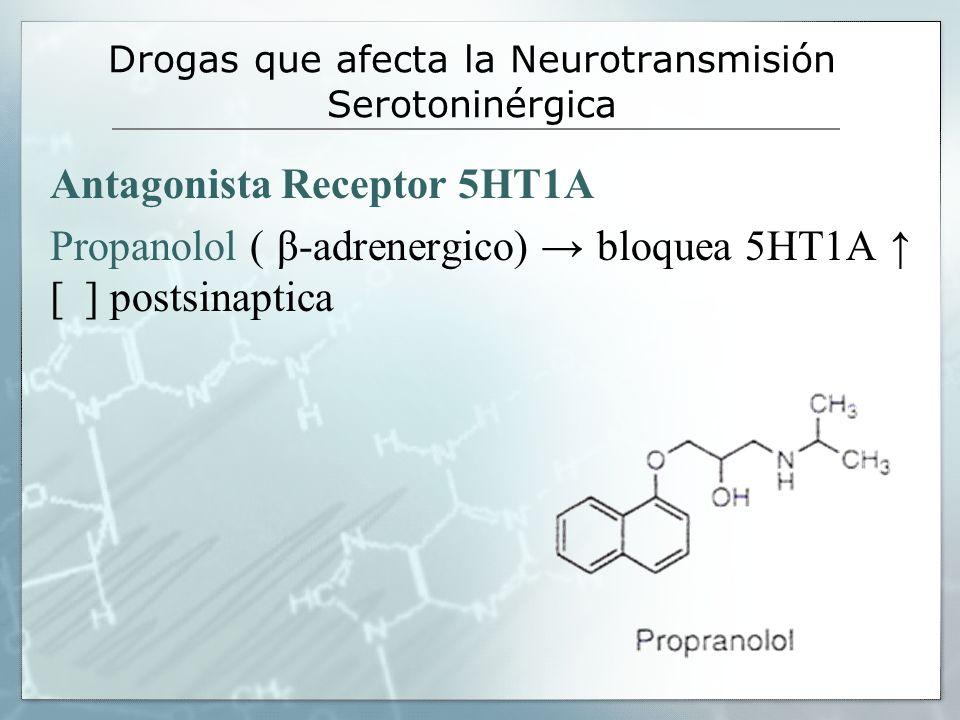 Drogas que afecta la Neurotransmisión Serotoninérgica Antagonista Receptor 5HT1A Propanolol ( β-adrenergico) bloquea 5HT1A [ ] postsinaptica