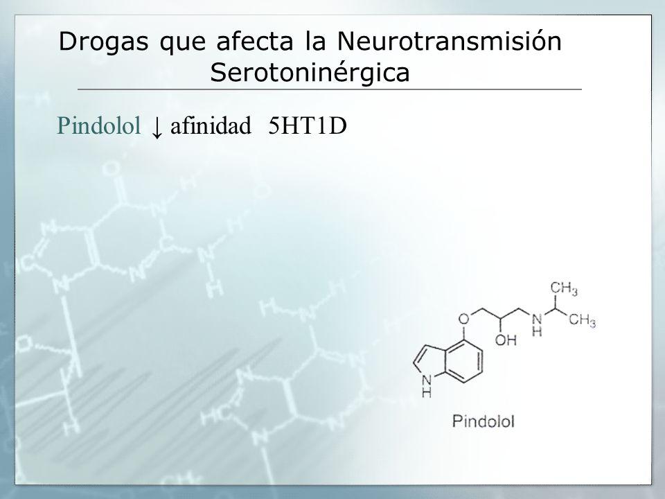 Drogas que afecta la Neurotransmisión Serotoninérgica Pindolol afinidad 5HT1D