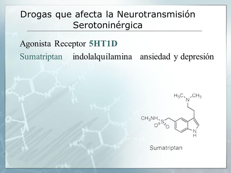 Drogas que afecta la Neurotransmisión Serotoninérgica Agonista Receptor 5HT1D Sumatriptan indolalquilamina ansiedad y depresión