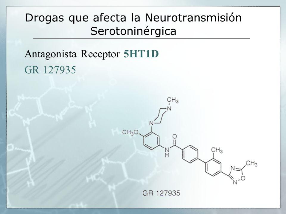 Drogas que afecta la Neurotransmisión Serotoninérgica Antagonista Receptor 5HT1D GR 127935