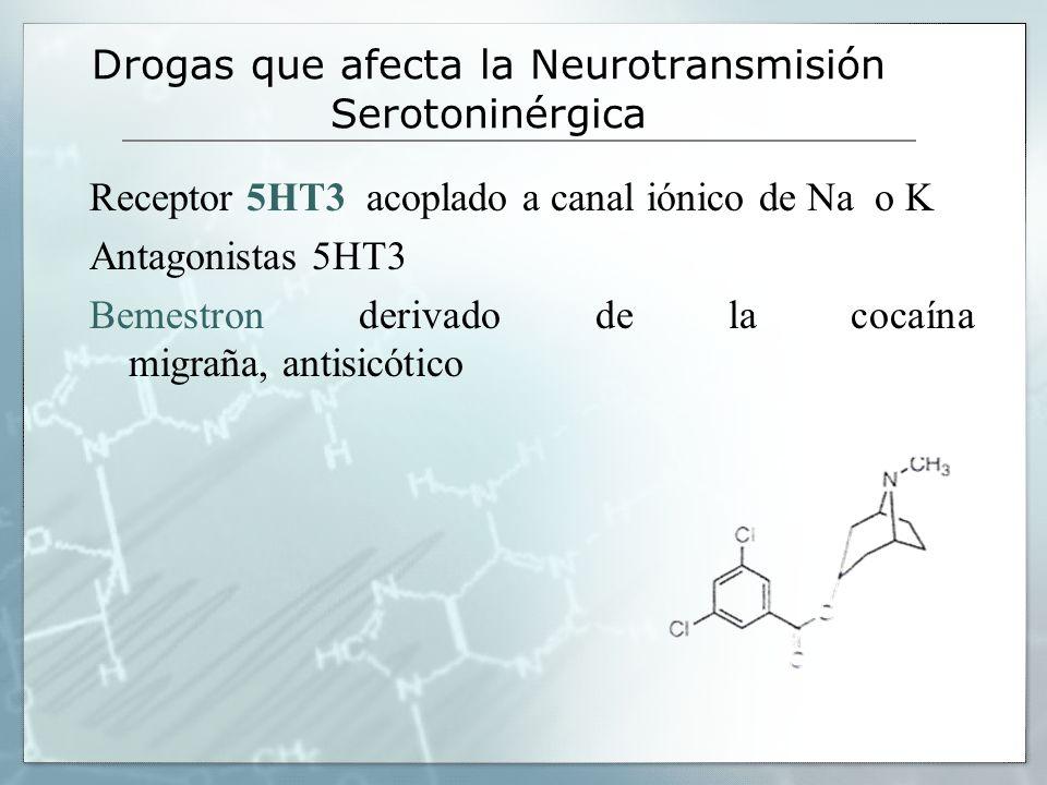 Drogas que afecta la Neurotransmisión Serotoninérgica Receptor 5HT3 acoplado a canal iónico de Na o K Antagonistas 5HT3 Bemestron derivado de la cocaí