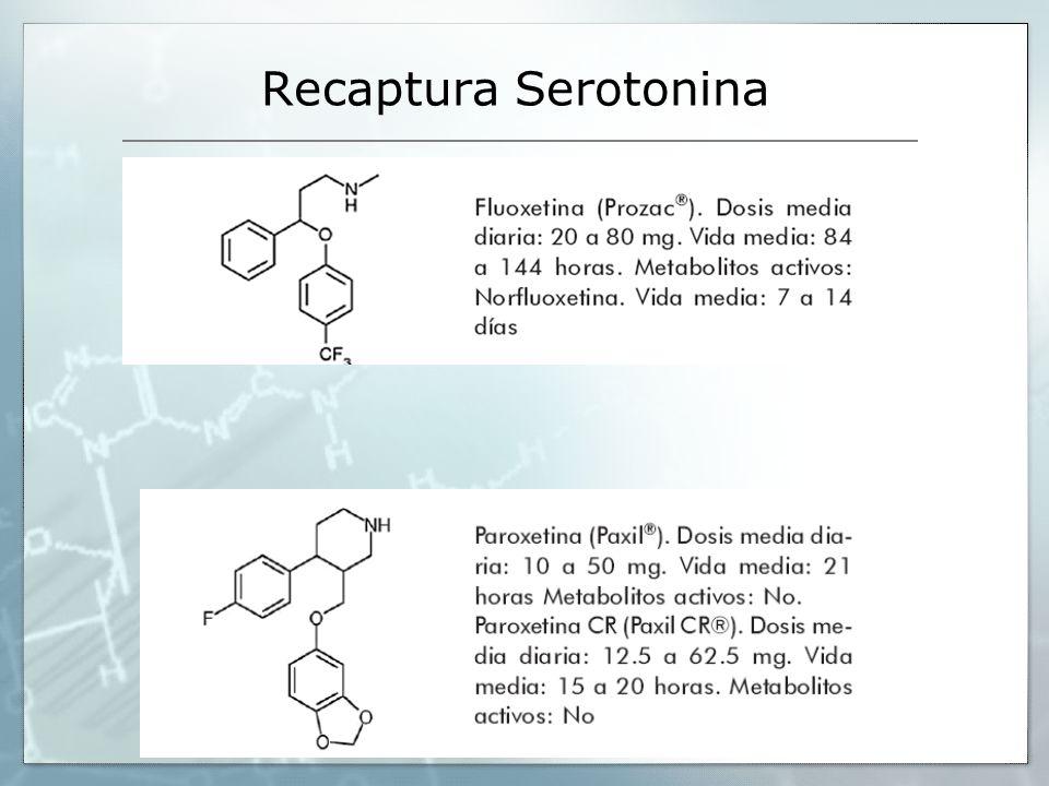 Recaptura Serotonina