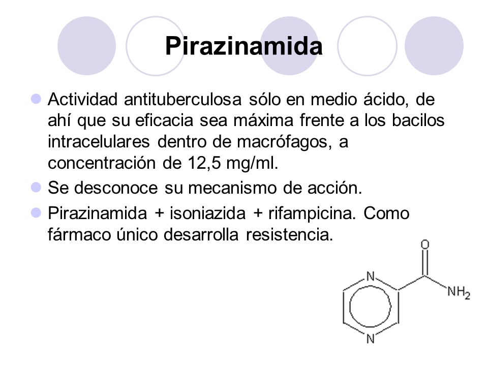 Pirazinamida Actividad antituberculosa sólo en medio ácido, de ahí que su eficacia sea máxima frente a los bacilos intracelulares dentro de macrófagos