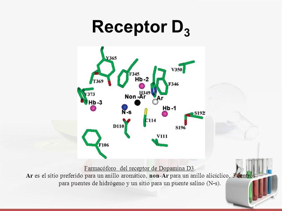 Receptores D 4 Familia de receptores D 2.