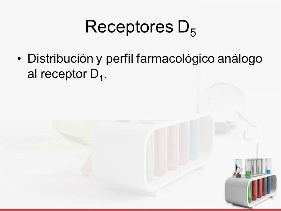 Objetivo Proveer herramientas para explorar más profundamente las interacciones ligando- sitio activo en los receptores D2 y D3