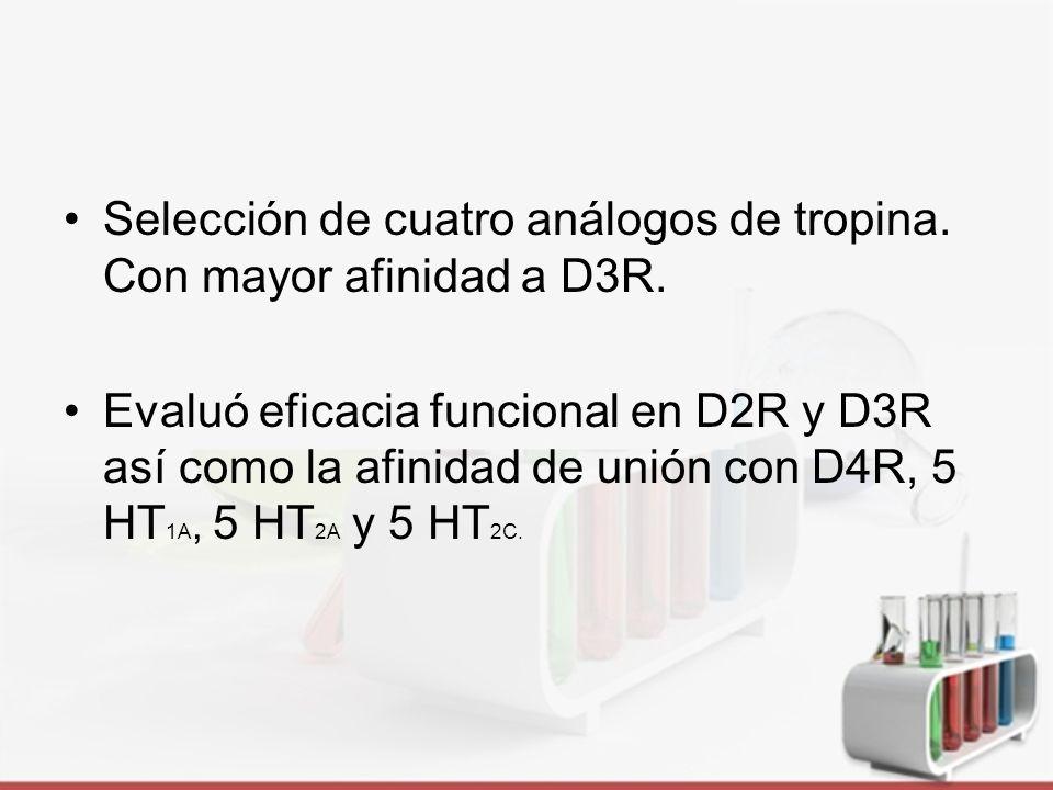 Confirmación de que los compuestos son antagonistas de D2R y D3R.