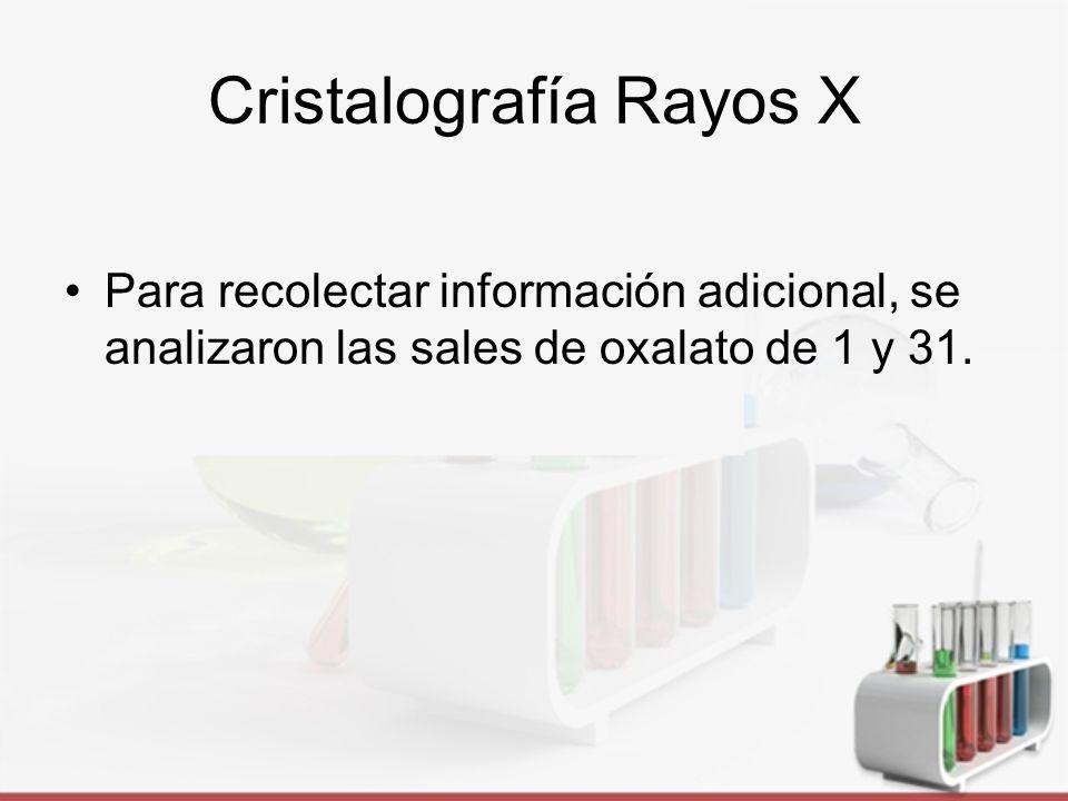 Cristalografía Rayos X Para recolectar información adicional, se analizaron las sales de oxalato de 1 y 31.