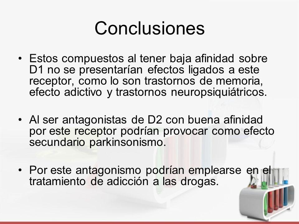 Conclusiones Los compuestos con mayor afinidad por D3 son candidatos para el tratamiento de la enfermedad de Parkinson, enfermedades psiquiátricas y adicción a drogas.