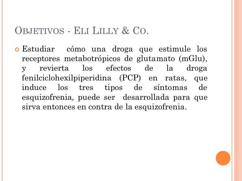 O BJETIVOS - E LI L ILLY & C O. Estudiar cómo una droga que estimule los receptores metabotrópicos de glutamato (mGlu), y revierta los efectos de la d