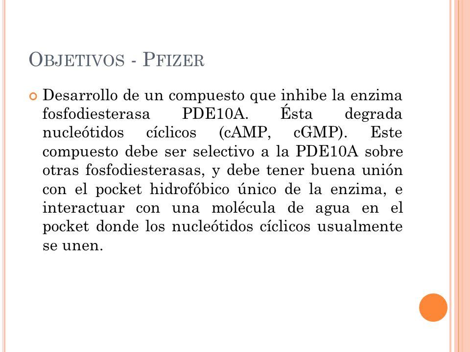 O BJETIVOS - P FIZER Desarrollo de un compuesto que inhibe la enzima fosfodiesterasa PDE10A. Ésta degrada nucleótidos cíclicos (cAMP, cGMP). Este comp