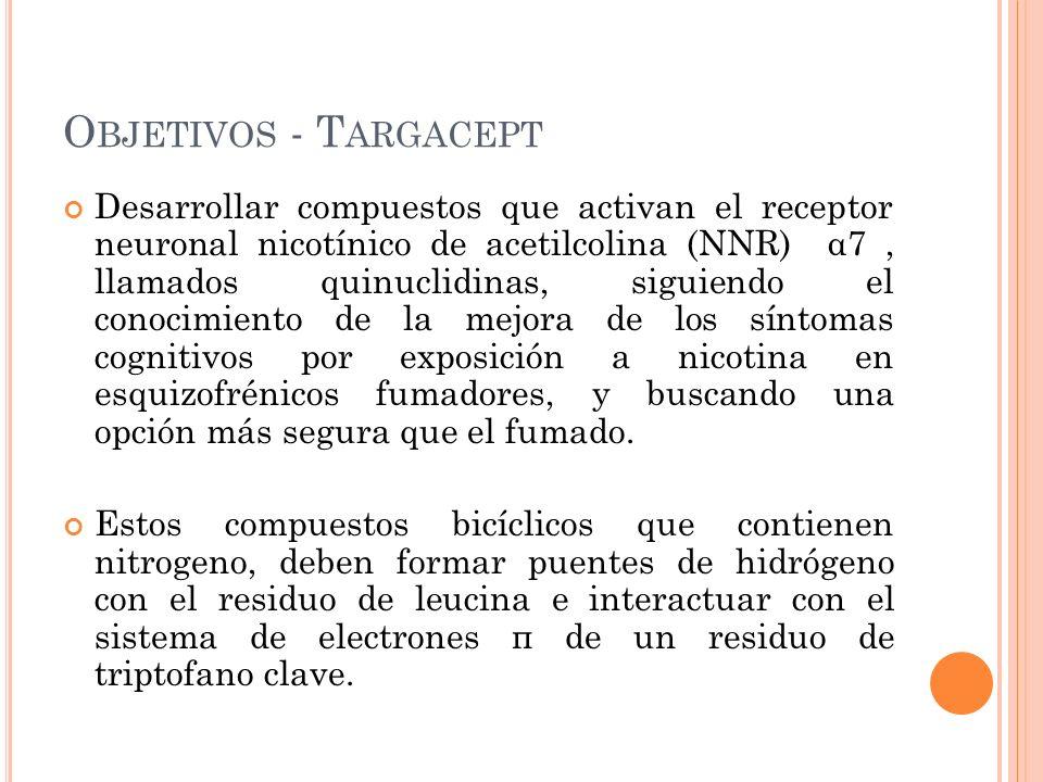 O BJETIVOS - T ARGACEPT Desarrollar compuestos que activan el receptor neuronal nicotínico de acetilcolina (NNR) α7, llamados quinuclidinas, siguiendo