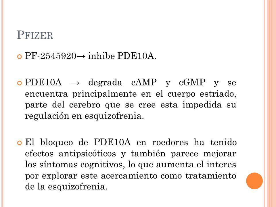 P FIZER PF-2545920 inhibe PDE10A. PDE10A degrada cAMP y cGMP y se encuentra principalmente en el cuerpo estriado, parte del cerebro que se cree esta i