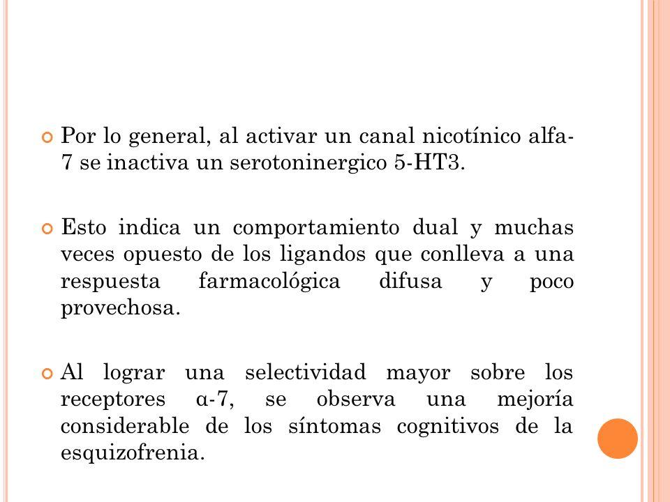 Por lo general, al activar un canal nicotínico alfa- 7 se inactiva un serotoninergico 5-HT3. Esto indica un comportamiento dual y muchas veces opuesto