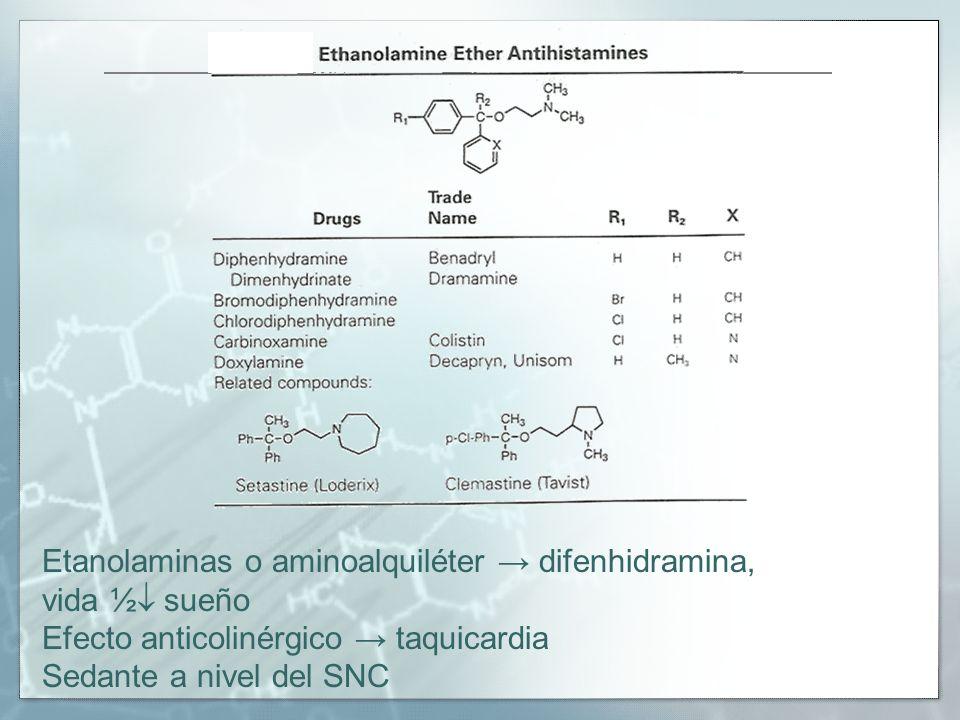 Etanolaminas o aminoalquiléter difenhidramina, vida ½ sueño Efecto anticolinérgico taquicardia Sedante a nivel del SNC