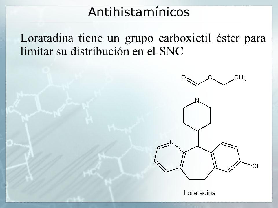 Antihistamínicos Loratadina tiene un grupo carboxietil éster para limitar su distribución en el SNC Loratadina