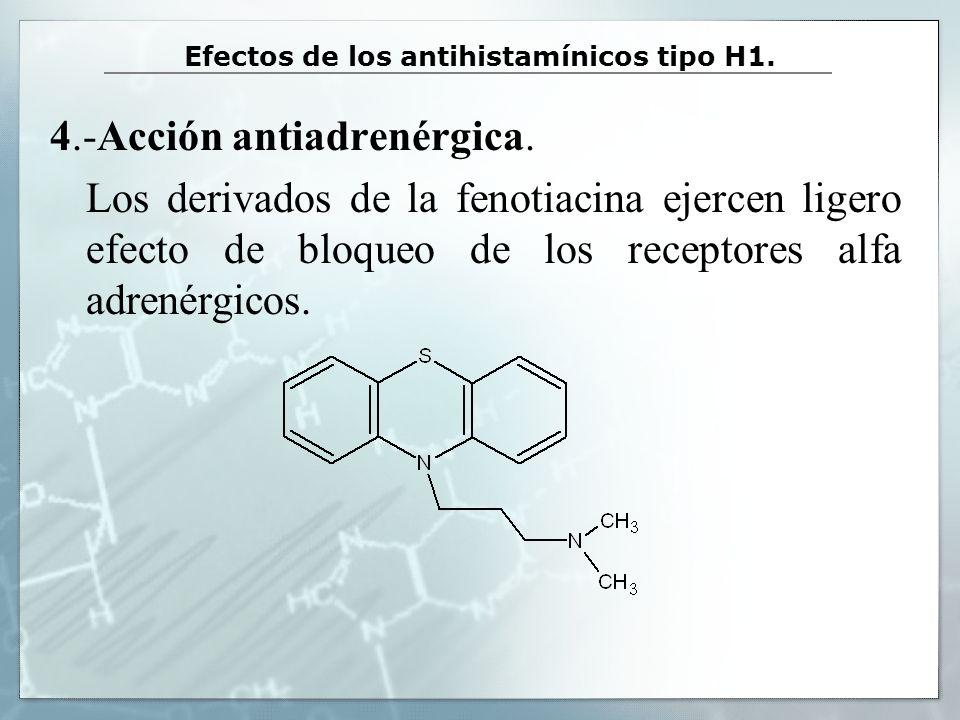 Síntesis Astemizol Reacctivos: (c) Mel, EtOH, reflux 8 h; (d) p-F- C6H4CH2Br, Na2COS, DMF, 70°.