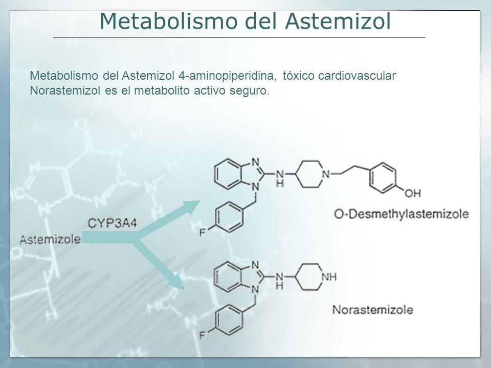 Metabolismo del Astemizol Metabolismo del Astemizol 4-aminopiperidina, tóxico cardiovascular Norastemizol es el metabolito activo seguro.